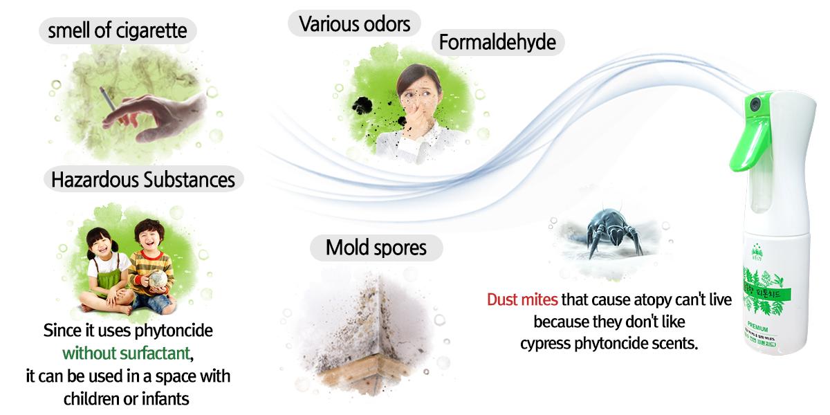 phytoncide spray description